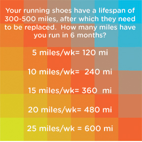How Often Do You Change Your Running Shoes